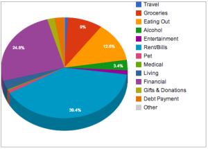 August 2013 Expenses
